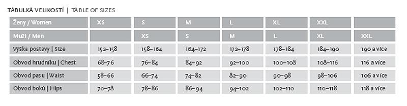 920e5a2863 Jak nakupovat - Poradna pro výběr - Jak vybrat správnou velikost oblečení u  značek PROGRESS A DYNAMIC